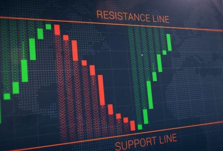 Olymp Trade प्लेटफॉर्म पर रिबाउंड लाइन रणनीति